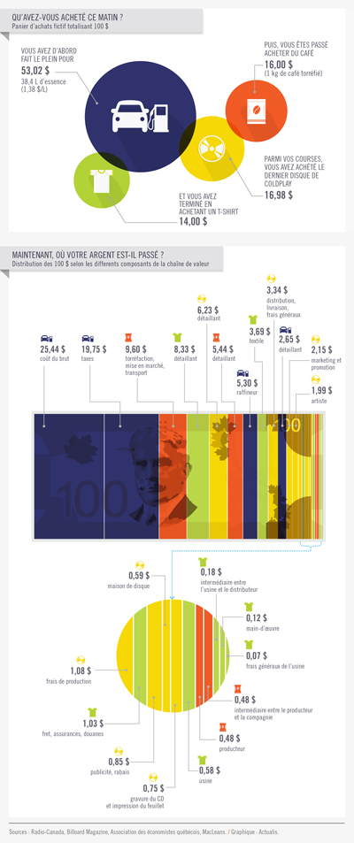 desjardin_infographiques_6_400px